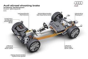 Прикрепленное изображение: Audi_Allroad_Shooting_Brake_Concept_2014-36.jpg