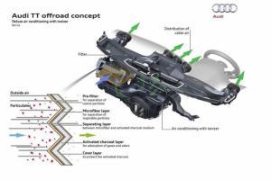 Прикрепленное изображение: 43801-audi-tt-offroad-concept-2014-crossoverplus.jpg