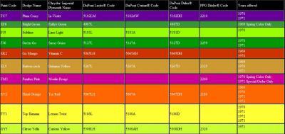 Прикрепленное изображение: mopar colors.jpg