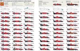 Прикрепленное изображение: Ferrari_F1_overzicht.jpg