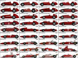 Прикрепленное изображение: Ferrari%20F1%20(1950-1979).jpg