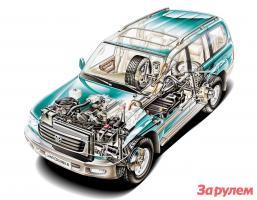 Прикрепленное изображение: 201110251327_autowp_ru_toyota_land_cruiser_100_20.jpg