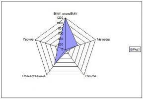 Прикрепленное изображение: Распределение коллекции.jpg