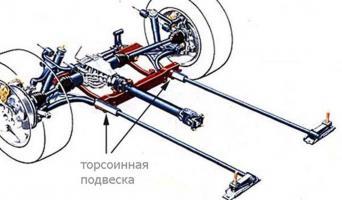 Прикрепленное изображение: torsionnaya_podveska.jpg