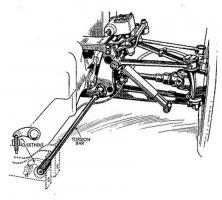 Прикрепленное изображение: 400px-Citroen_front_suspension_(Autocar_Handbook,_13th_ed,_1935).jpg