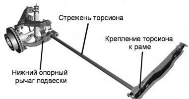 Прикрепленное изображение: torsion1.jpg