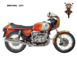 Прикрепленное изображение: BMW-R90S-1974.jpg