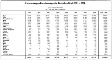 Прикрепленное изображение: германия 1931-38.jpg