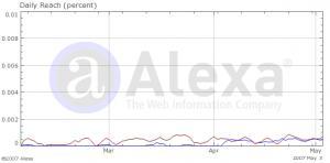 Прикрепленное изображение: graph.png