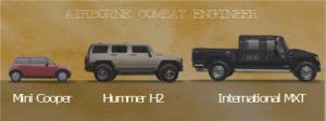 Прикрепленное изображение: mxt_vs_hummer_vs_minicooper.jpg