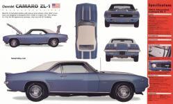 Прикрепленное изображение: 1969_Chevrolet_Camaro_ZL_1.jpg