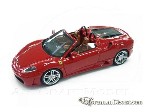 Ferrari F430 Spider 2005 Looksmart.jpg